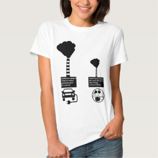 Reduce Greenhouse Gases by going Vegan T-Shirt