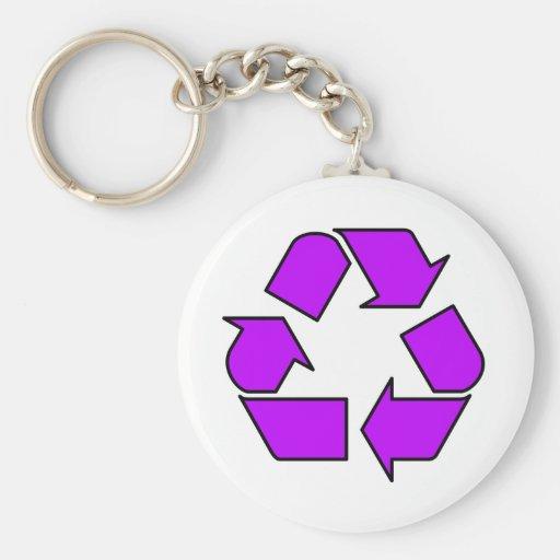 Reduce Reuse Recycle Logo Symbol Arrow 3R Keychain