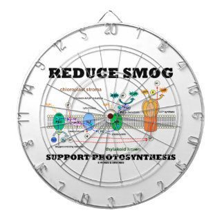 Reduce Smog Support Photosynthesis Dartboard