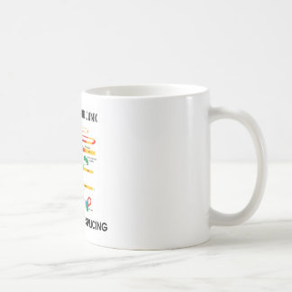 Reduce Your Junk Support Gene Splicing (RNA Humor) Classic White Coffee Mug