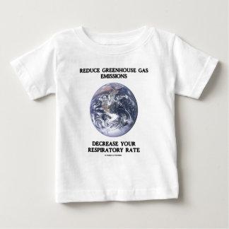 Reduzca las emisiones de gases de efecto playera de bebé