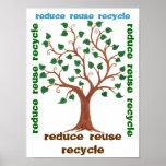 Reduzca, reutilice, recicle - el poster adaptable