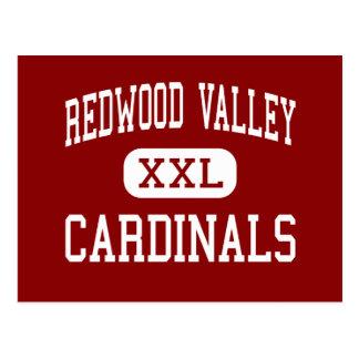 Redwood Valley - Cardinals - Redwood Falls Post Cards