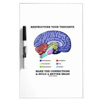 Reestructure sus pensamientos hacen las conexiones pizarra