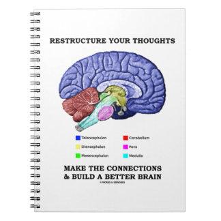 Reestructure sus pensamientos hacen las conexiones libreta