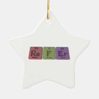 Refer-Re-F-Er-Rhenium-Fluorine-Erbium.png Ceramic Ornament