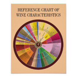 REFERENCE CHART OF WINE CHARACTERISTICS