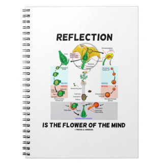Reflection Is The Flower Of The Mind (Angiosperm) Spiral Notebook
