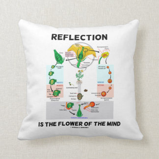 Reflection Is The Flower Of The Mind (Angiosperm) Throw Pillow