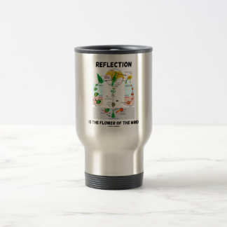 Reflection Is The Flower Of The Mind (Angiosperm) Travel Mug