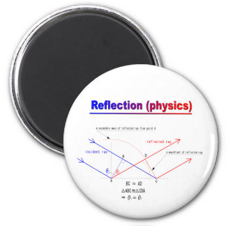 reflection (physics) 2 inch round magnet