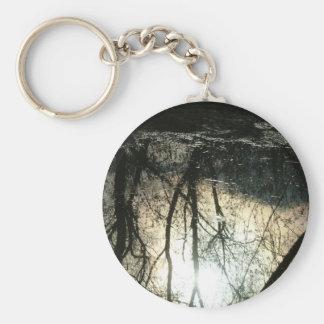 Reflections Keychain