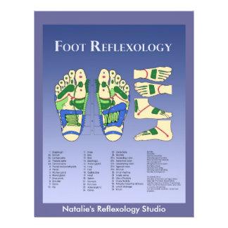 Reflexology chart  - Blue Flyer
