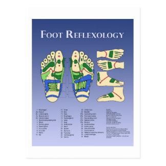 Reflexology chart  - Blue Postcard