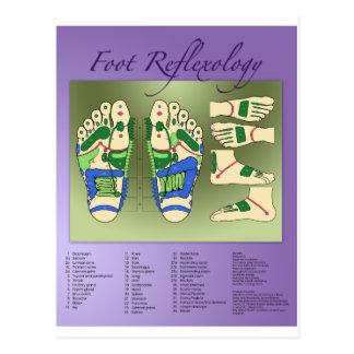 Reflexology chart postcard