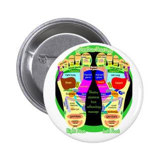 reflexology foot map 2 inch round button