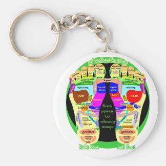 reflexology foot map basic round button keychain