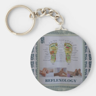 REFLEXOLOGY Full Body Poster Body Spirit n Mind Keychain