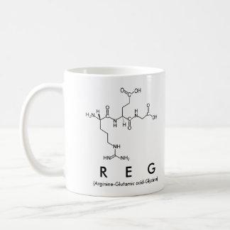 Reg peptide name mug