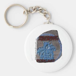 Regalía del Arcanum Llavero Redondo Tipo Pin