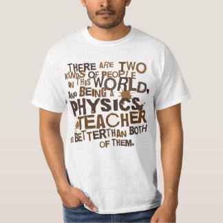 Regalo del profesor de la física playera