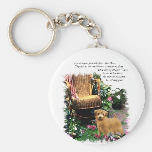 Regalos del arte de Norfolk Terrier Llavero Redondo Tipo Pin