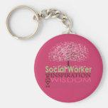 Regalos del asistente social llaveros personalizados