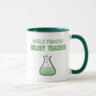Regalos del profesor de biología