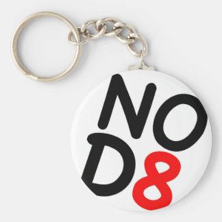 Regalos satíricos NOD8 Llaveros Personalizados