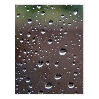 Regenwetter-hoch.jpg Post Cards