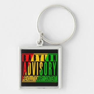 Reggae RASTA Keychain