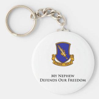 Regimiento de infantería de 504 paracaídas llavero redondo tipo pin