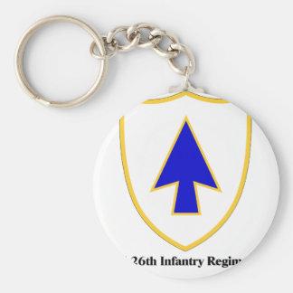 Regimiento de infantería de los E.E.U.U. vigésimos Llavero Redondo Tipo Pin