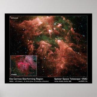 Región de Eta Carinae Starforming - teléfono del e Impresiones