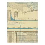 Regiones carboníferas tarjeta postal