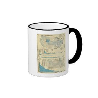 Regiones carboníferas taza de café