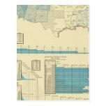 Regiones de la minería aurífera tarjetas postales