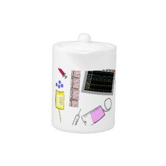 Registered Nurse Tools