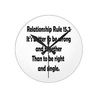 regla 15,2 de la relación mejor a ser incorrecta reloj