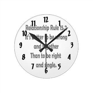 regla 15,2 de la relación mejor a ser incorrecta relojes de pared