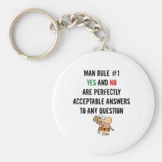 Regla #1 - sí y no del hombre llavero redondo tipo pin