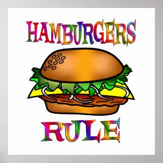 Regla de las hamburguesas impresiones