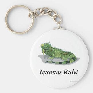 ¡Regla de las iguanas! Llavero Redondo Tipo Pin