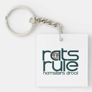 Regla de las ratas llavero