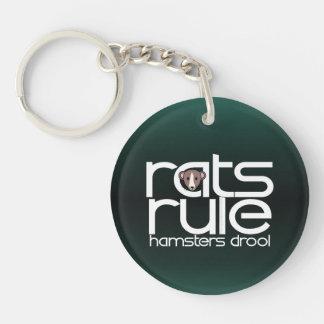 Regla de las ratas llaveros