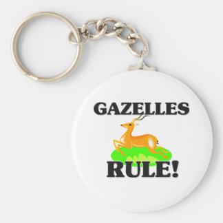 ¡Regla de los GAZELLES! Llavero Personalizado