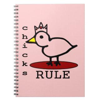 Regla de los polluelos