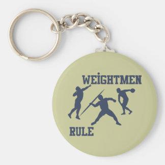 Regla de Weightmen Llavero Redondo Tipo Pin
