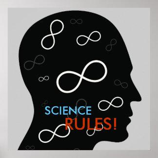 ¡REGLAS DE LA CIENCIA! - poster de la matemáticas