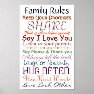 Reglas de la familia para el poster de la unidad